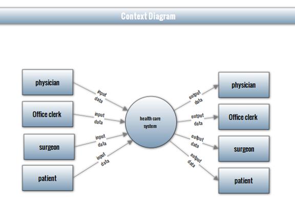 Reliability of er diagram ccuart Images