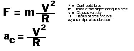 Calculate force and acceleration worksheets (2)/ motion worksheets.