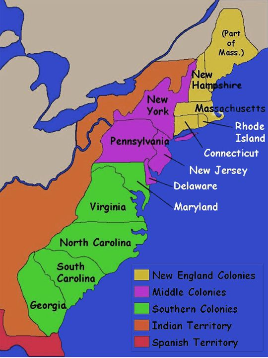 What were the Middle Colonies?