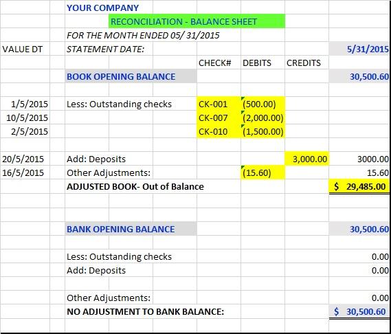 check balancing sheet
