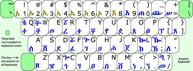 Ethiopian Alphabet Keyboard - Photos Alphabet Collections