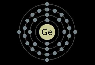 Bohr model of polonium