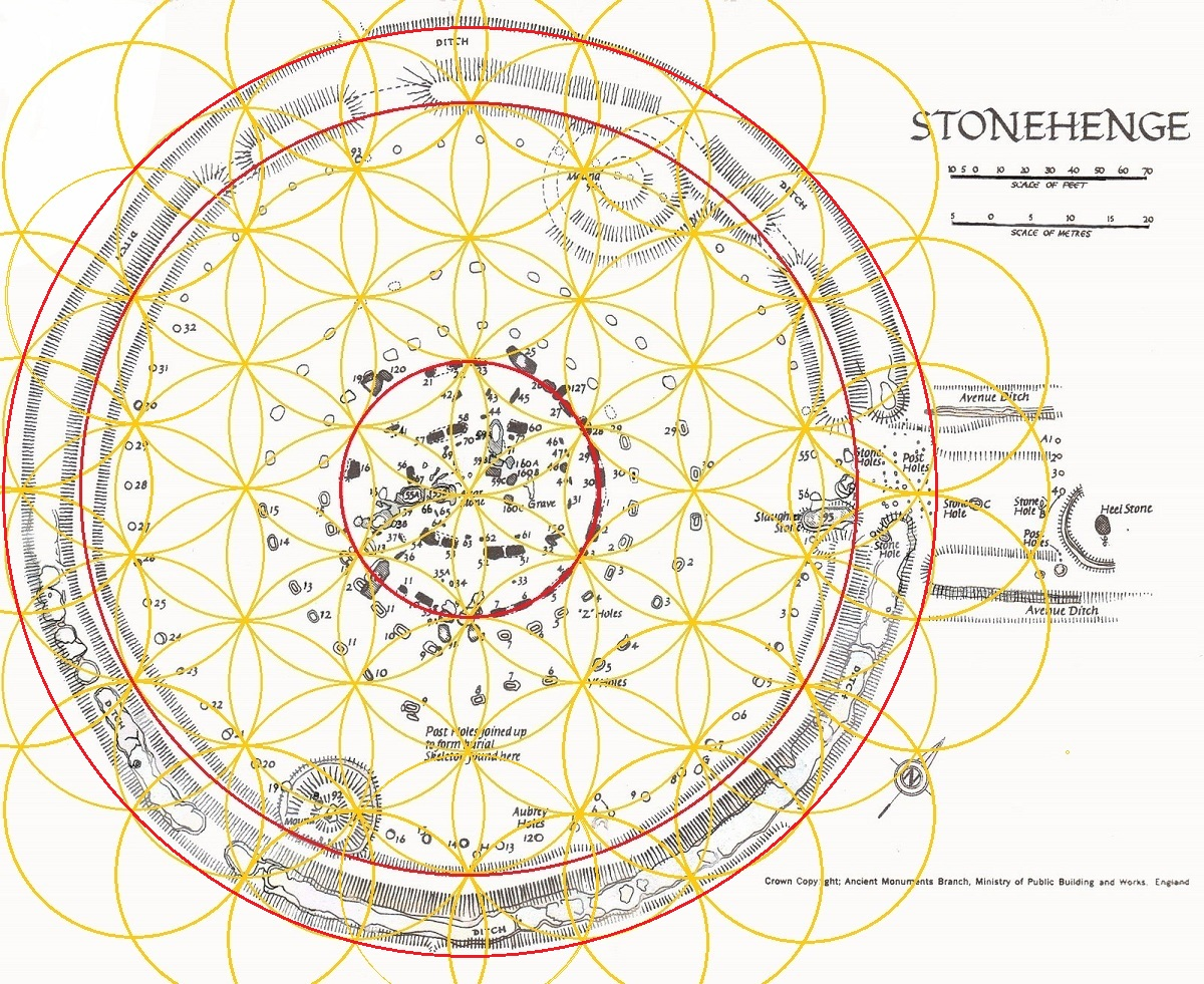 Sacred geometry is on emaze sacred geometry in architecture gamestrikefo Image collections