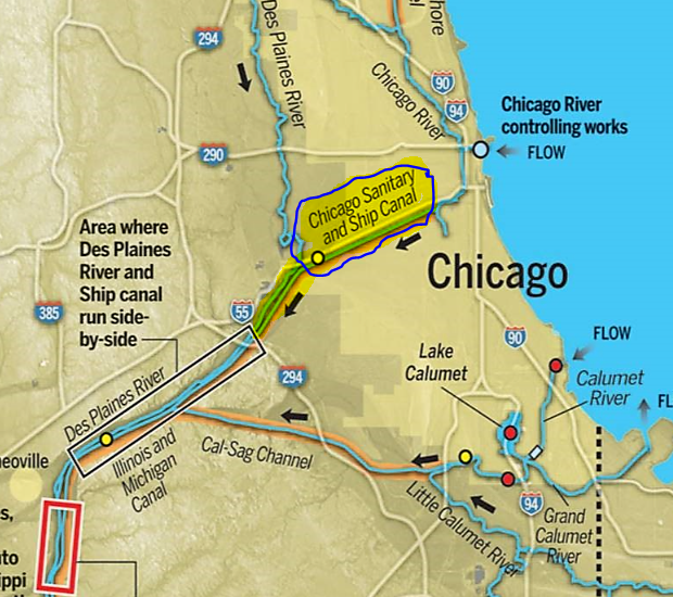 Chicago River Project on emaze