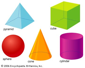 Image Gallery Solid Geometry