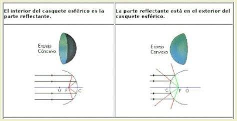 Espejo infinito on emaze for Espejos planos concavos y convexos