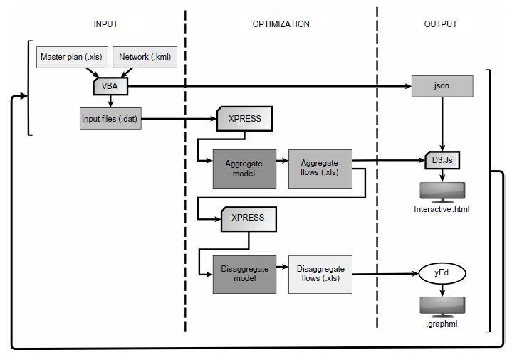 Grupo 13 el diagrama muestra las tres secciones del dss ccuart Choice Image