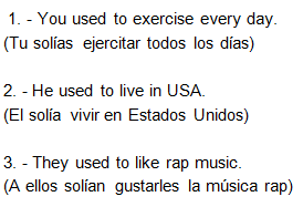 S12bii Ingles Iiiact 02uso Y Gramatica Used To By Lrc