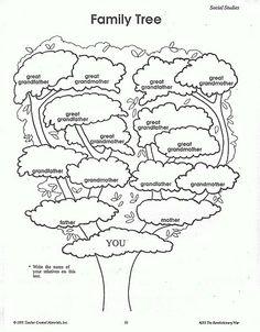 Esl family tree lesson plan idea gallery introduced family history project maxwellsz