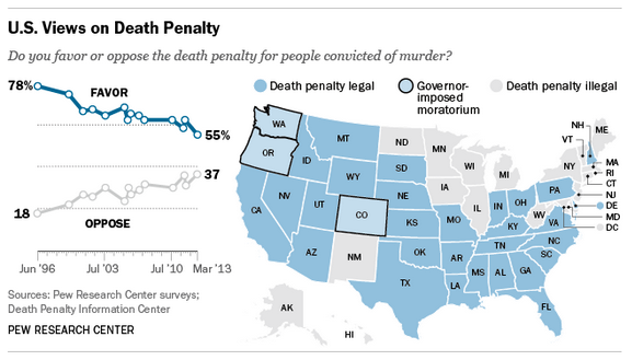 an argument in favor of not legalizing the death penalty in america The death penalty has long been a topic of contention in the united states some states, like texas, make heavy use of the ability to enact capital punishment against its worst offenders others have banned the practice altogether read on to find out about the arguments for and against the death penalty in the united states.