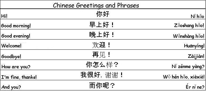 Presentation of inglish chinese alphabet m4hsunfo