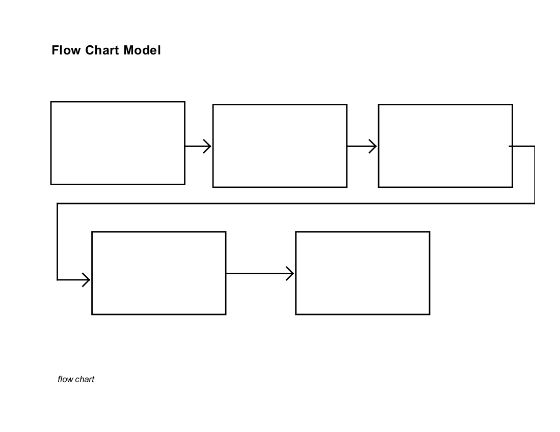 Blank Flow Chart Template award of excellence certificate template – Blank Chart Template
