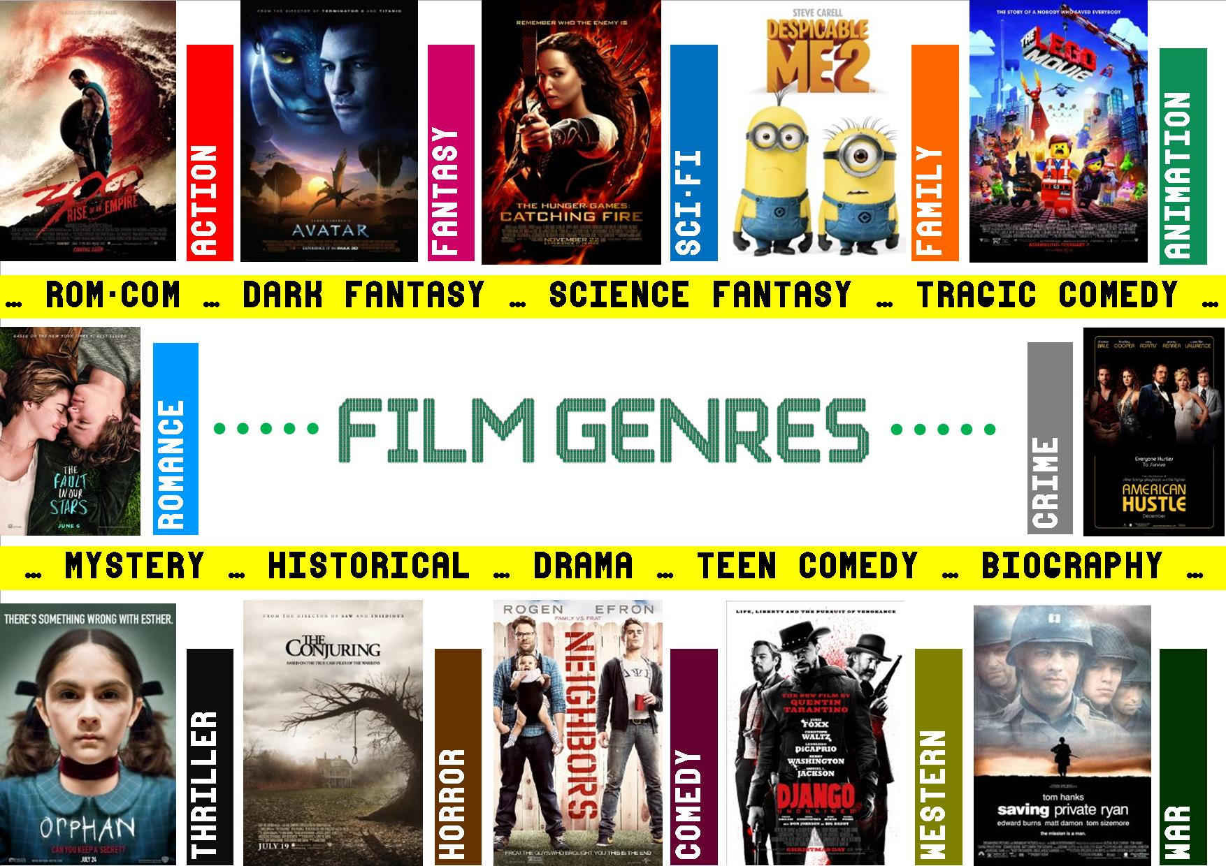 essays about movies