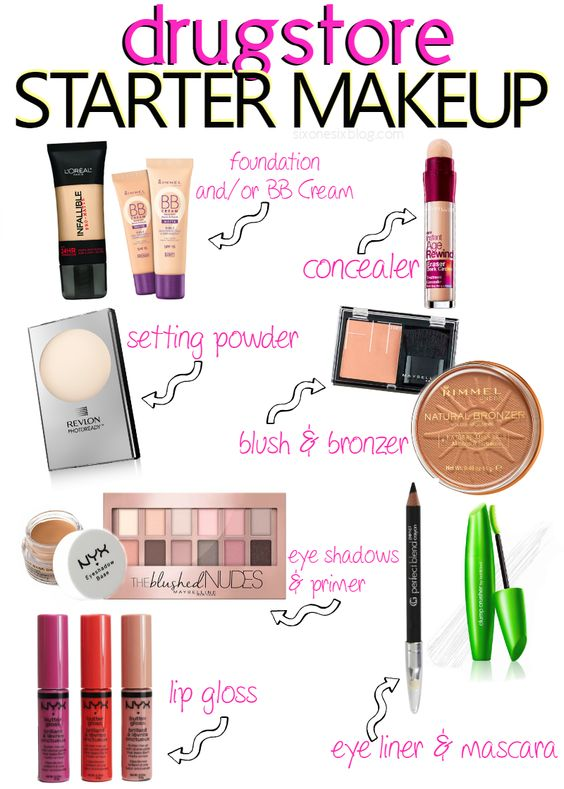 Beginners Saubhaya Makeup