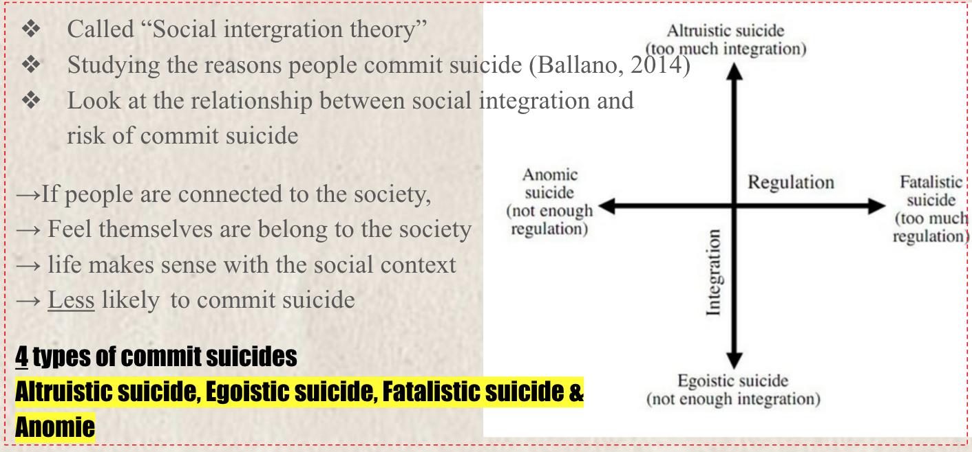 suicide a social phenomenon Suicide a social phenomenon renita mcbath sociology 100 university of phoenix dr leslie brougham may 13, 2010 suicide a social phenomenon suicide has quickly become a social phenomenon.