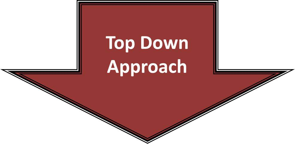 Image result for top down