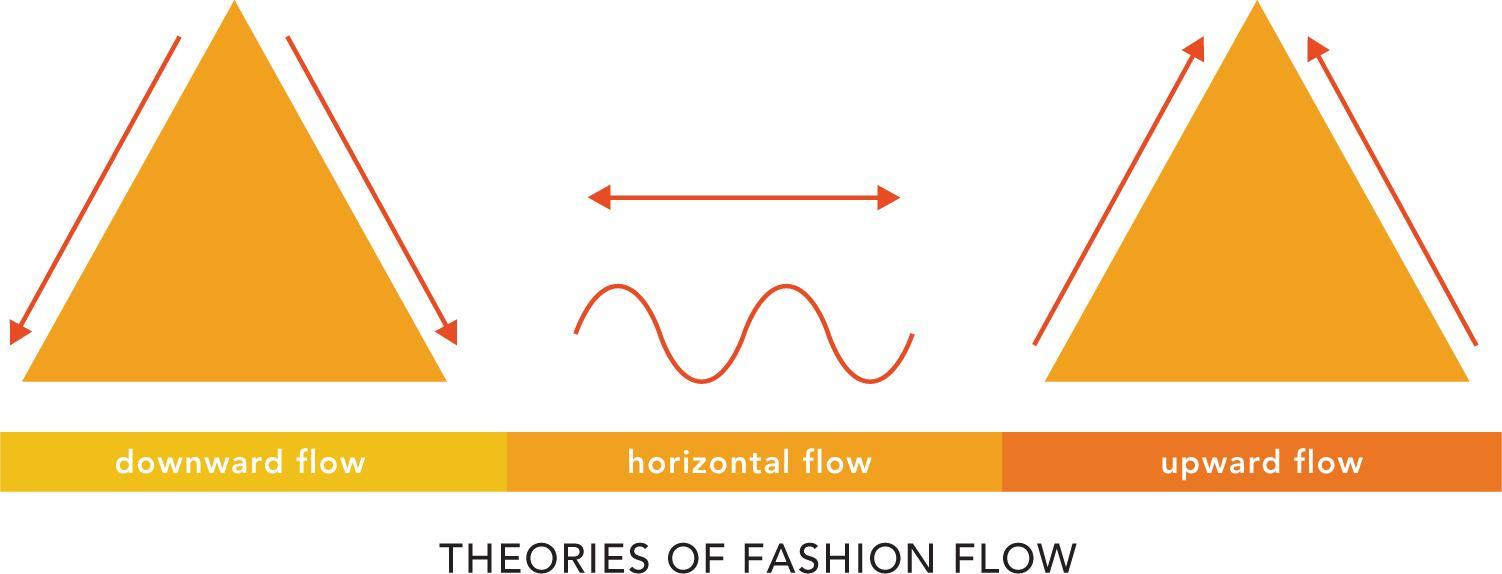 Contemporary fashion illustration techniques pdf 70