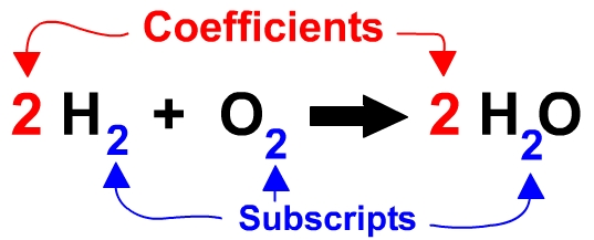 Relation between Roots and Coefficients of Quadratic Equations Ex ...