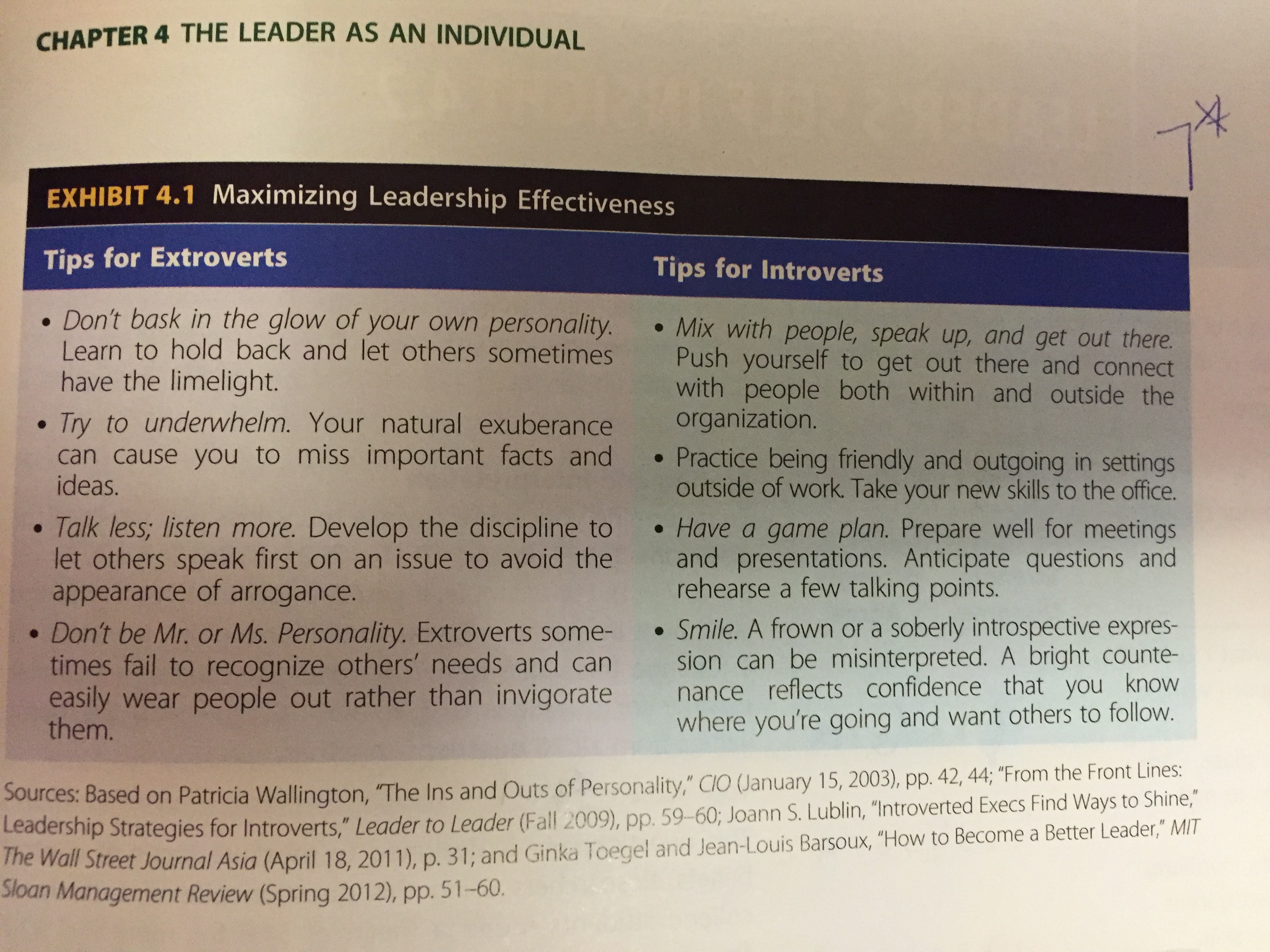 Leader as Individual Digital Age Leadership copy1 on