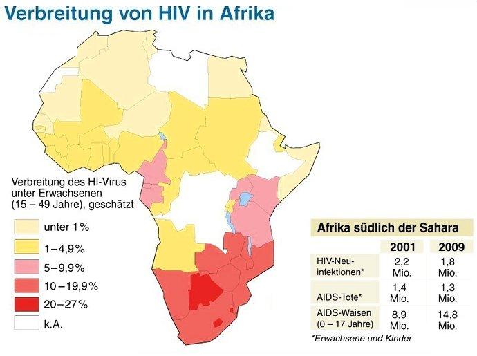 Aids In Afrika Referat