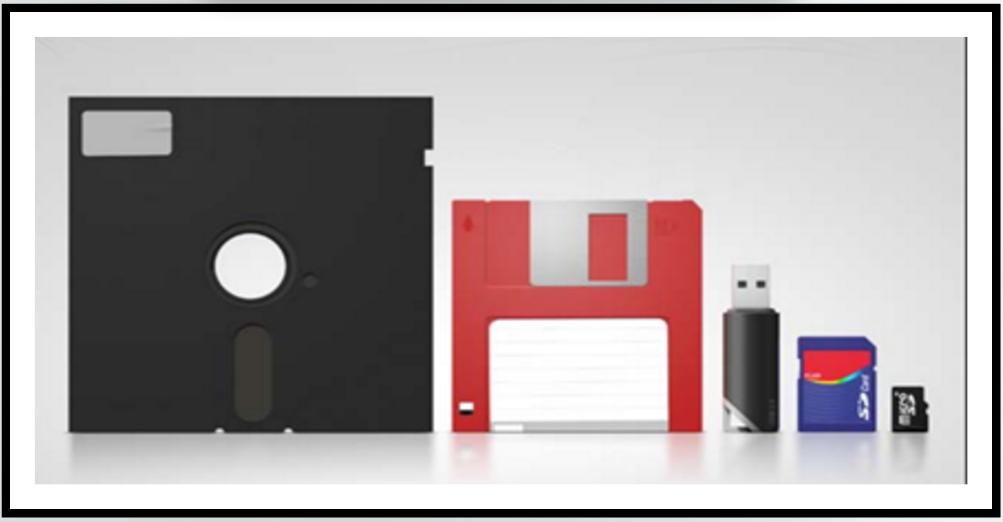evolution of technology - 640×360
