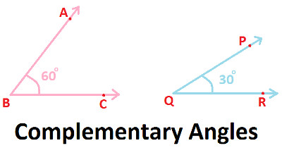 Geometry Webquest On Emaze