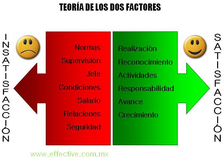 Factores Higiénicos By Victorkevincruzgil On Emaze