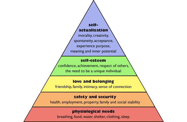 maslows theory of human needs Maslow's hierarchy theory maslow's hierarchy of needs the basic needs might not be satisfied to grant higher needs human factors cannot be measured in terms of numbers, as there are a lot of inconsistencies in maslow's hierarchy of needs.