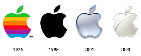 apple oligopoly The smartphone market is one of the most prominent oligopolies it is one of the largest and most profitable markets in the world  among the major players in the smartphone industry are apple, samsung, nokia, blackberry, htc, sony erricson, lg and motorola.