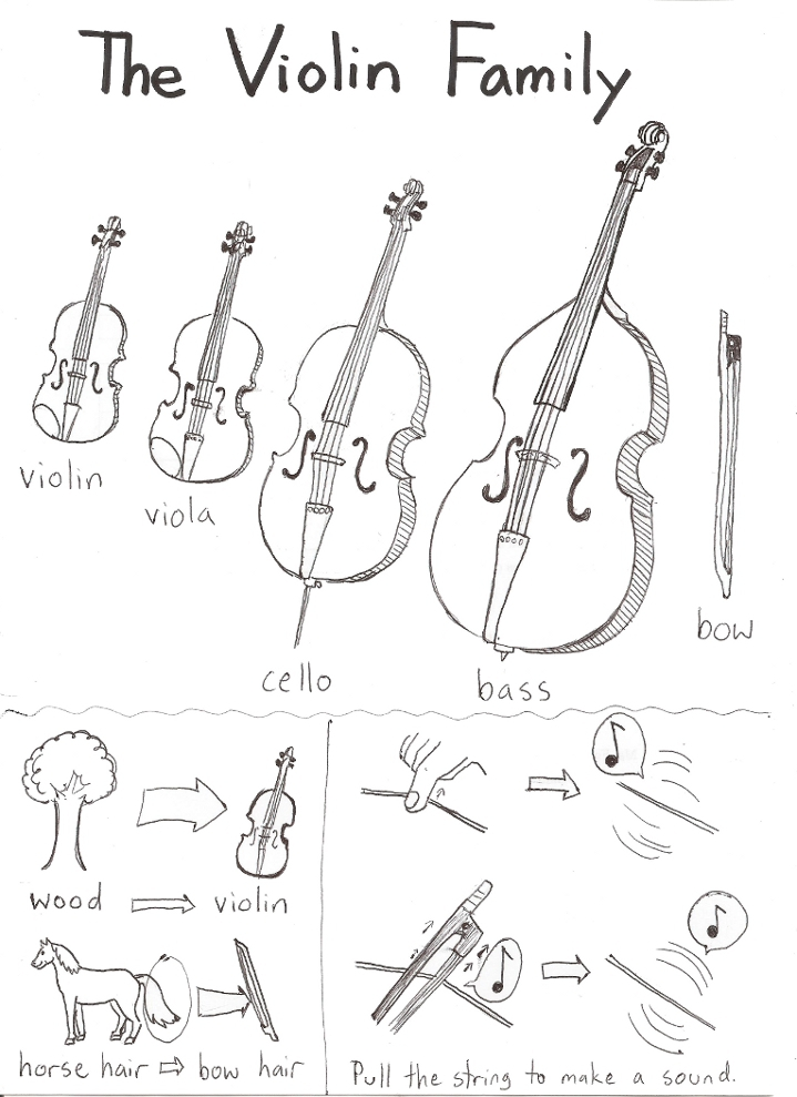 Strings Bow Coloring PageBowPrintable Coloring Pages Free Download