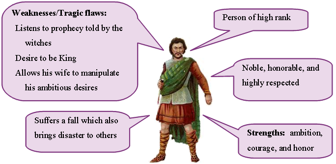 tragic hero s some characteristics of a tragic flaw are error of judgement a reversal of fortune excessive amount of pride which causes the character to believe that