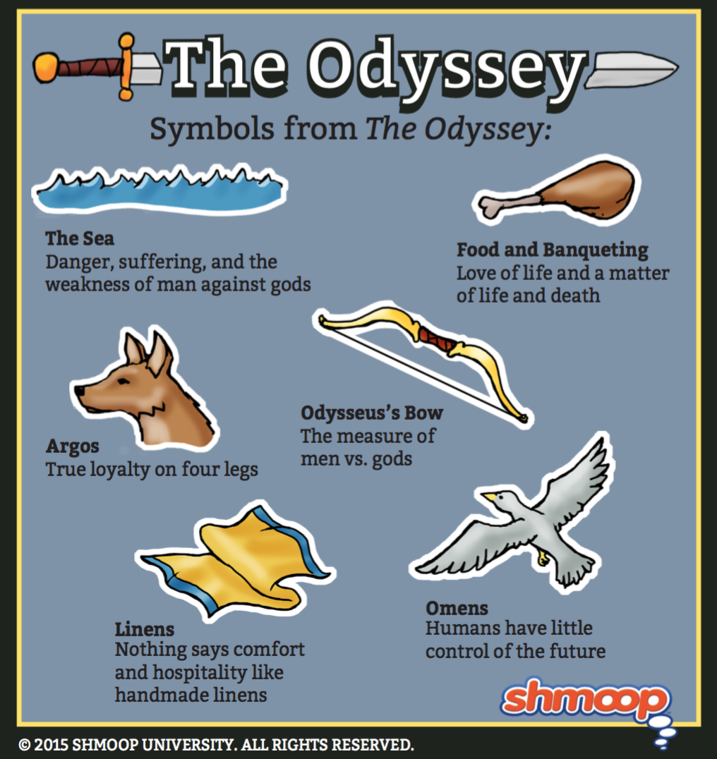 odyssey literary analysis 2017-9-12  an odyssey: a father, a son, and an epic hardcover – deckle edge,  while being fascinated by the literary analysis of the odyssey--two topics that are very.
