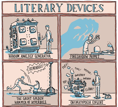 Literary Devices On Emaze