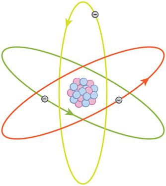 Aristotle Model Of The Atom