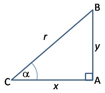 Trigonometri ccuart Images