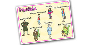 Image Gallery Matilda Characters