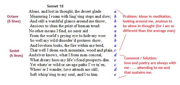 "petrarchan sonnet And ""sonnet 130"" (""my mistress' eyes are nothing like the sun"") are both  indebted to and subvert petrarchan conventions on the one hand, the relatively  staid."