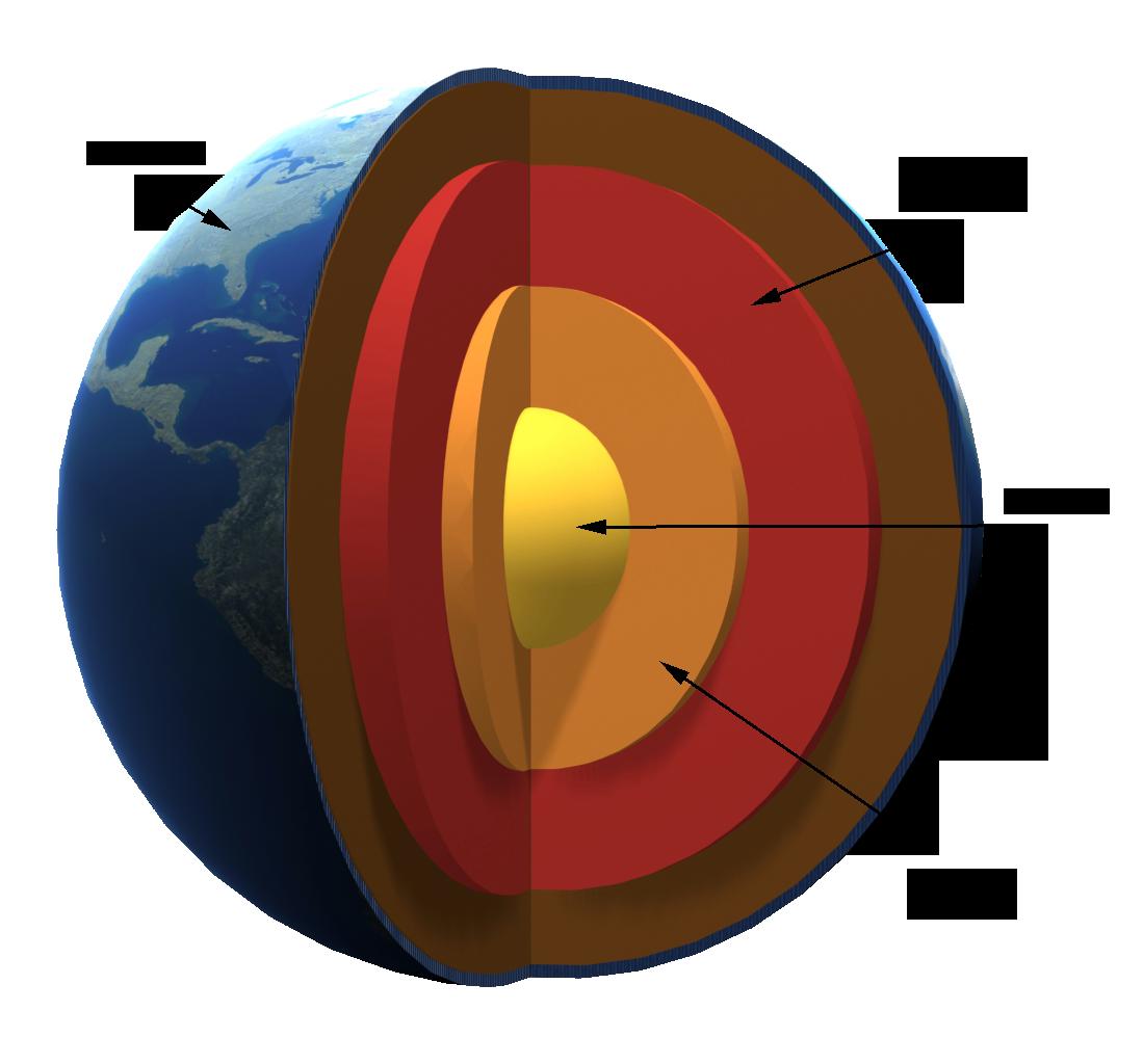 Si hacemos un corte que atraviese la Tierra por el centro encontraremos que, bajo la corteza, hay diversas capas cuya estructura y composición varía mucho. La Tierra es uno de los planetas sólidos o, al menos, de corteza sólida, ya que no todas las capas lo son.