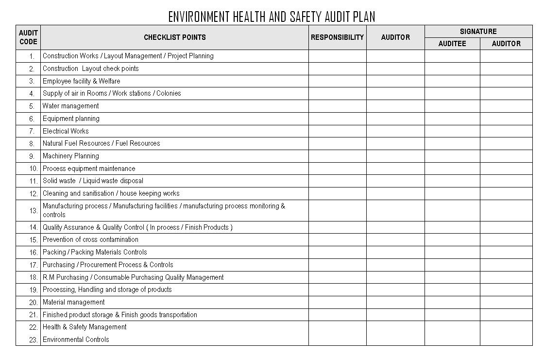 MANAGING HEALTH SAFETY on emaze – Sample Safety Plan