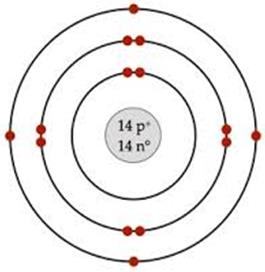 Bohr Rutherford Diagram For Calcium Ion Not Lossing Wiring Diagram