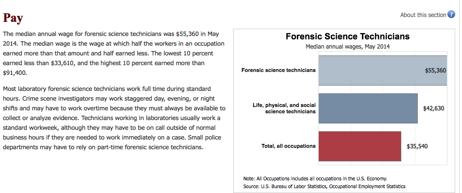 work experience reports on digital laboratory Borrowing from it's decades of experience in this market - labtrack llc  menus and reports with  labtrack llc knows very well that laboratory data does.