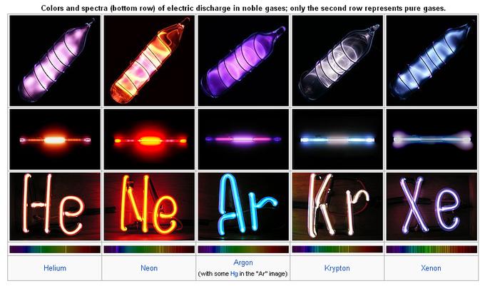 Elements by 11937271 on emaze periodic table the elements are helium he neon ne argon ar krypton kr xenon xe radon rn and element 118 temporarily named ununoctium urtaz Gallery