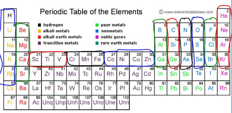 xenon-element-periodic-table