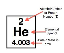 Philosophers of sciencepptx copy1 on emaze example oxygen has 8 protons and 8 neutrons in the periodic table 88 atomic mass 16 urtaz Images