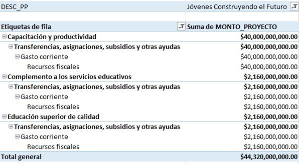 M9 Estructura Programática