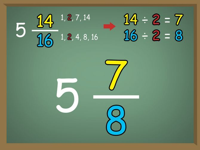 Simplifying Mixed Number Fractions - Proletariatblog