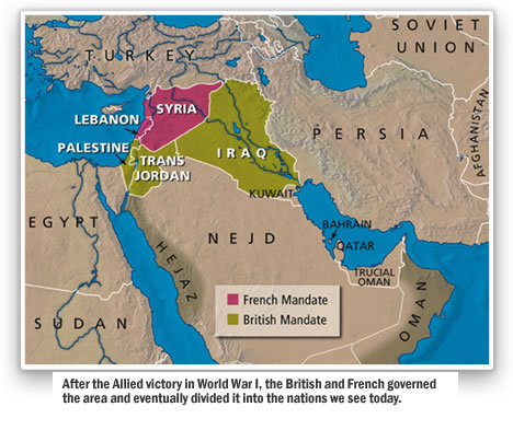 Imperialism middle east on emaze