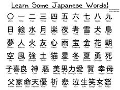 How difficult is it to learn Japanese characters (kanji to be specific) as a lefty?