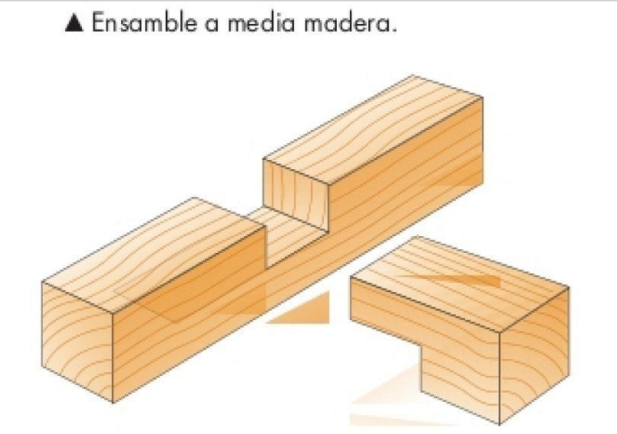 Madera on emaze for La beta de la madera