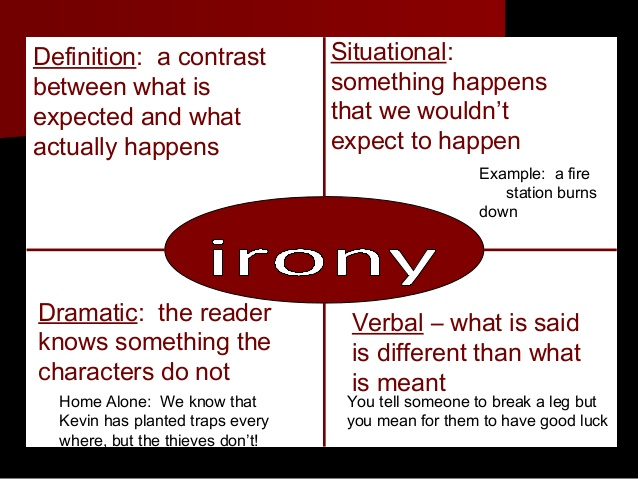 Worksheets Identifying Irony Worksheet poetry vocabulary on emaze